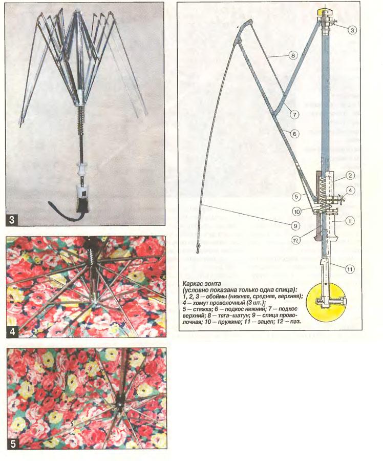 Как сделать зонт своими
