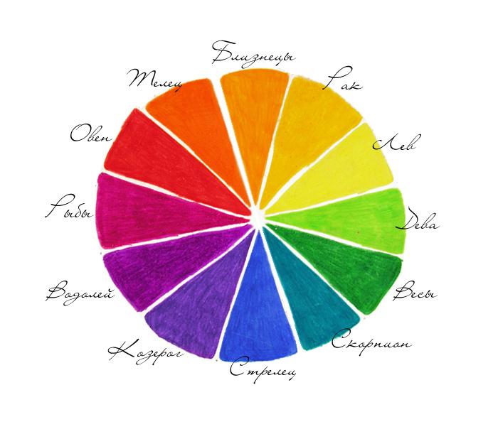Цвет в картинках и символах